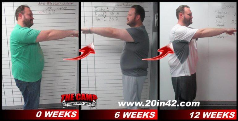12weeks12